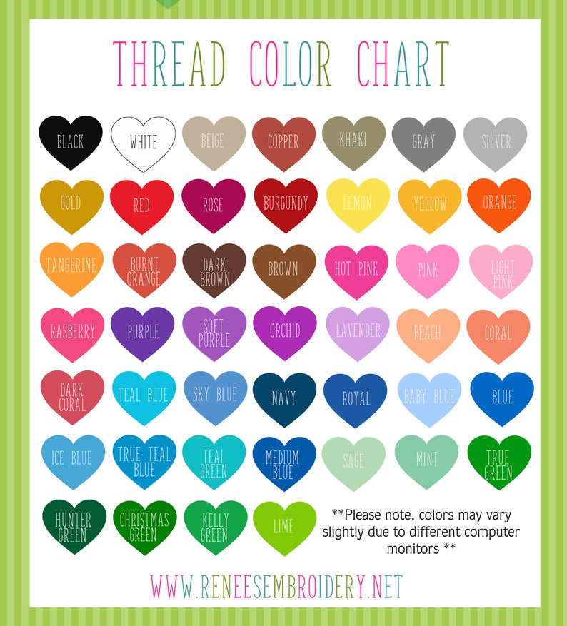 chart color
